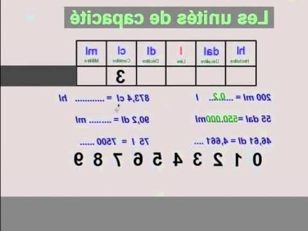 convertir-le-visiteur-5e2e63d6eb182