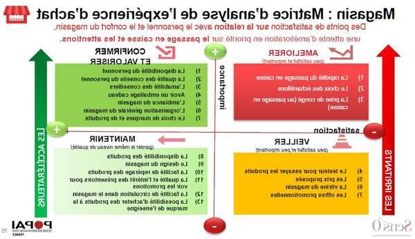 entonnoir-de-conversion-5e2e6423b7ea8
