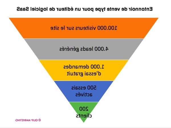 faire-un-plan-marketing-5e2e63aaa7a9a