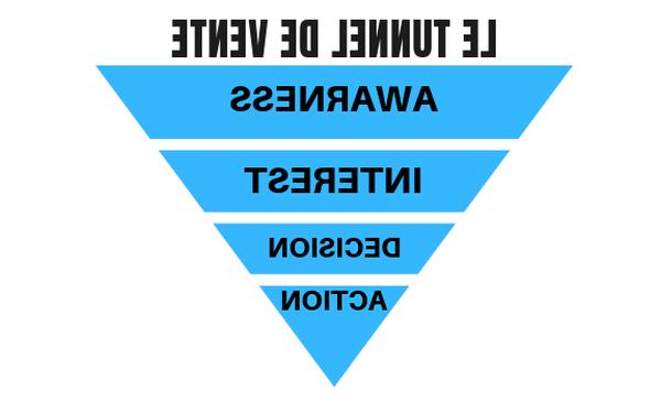 affiliation-irp-auto-5de35247a7309