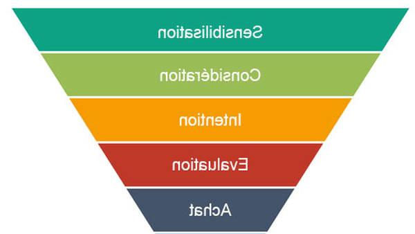 affiliation-logiciel-definition-5de35524d91e0