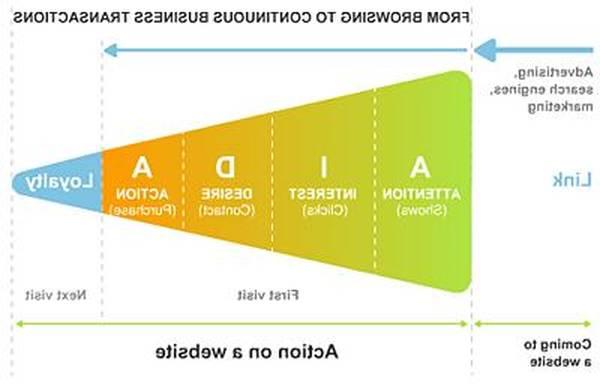 define-affiliation-to-something-5de35538240a9
